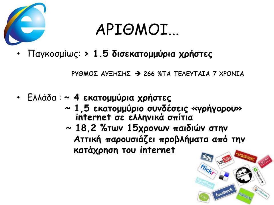 ΑΡΙΘΜΟΙ... Παγκοσμίως: > 1.5 δισεκατομμύρια χρήστες