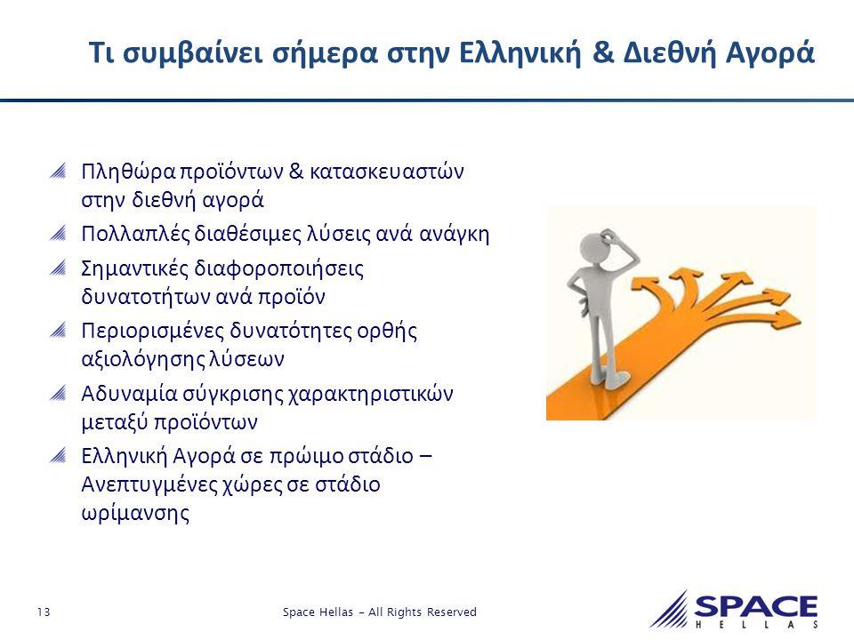 Τι συμβαίνει σήμερα στην Ελληνική & Διεθνή Αγορά