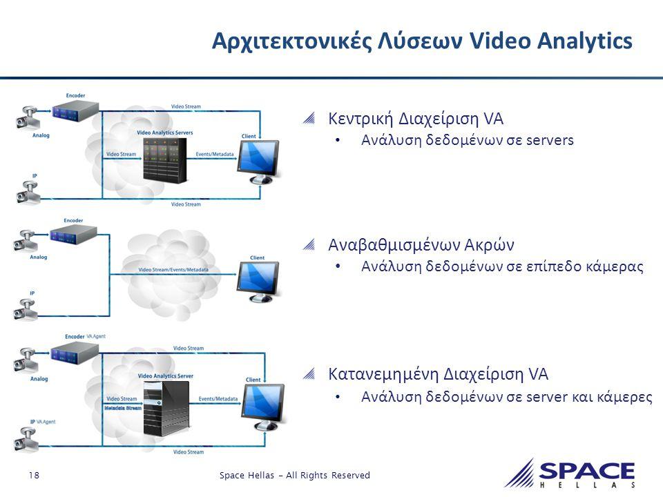 Αρχιτεκτονικές Λύσεων Video Analytics
