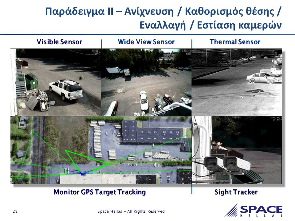 Monitor GPS Target Tracking