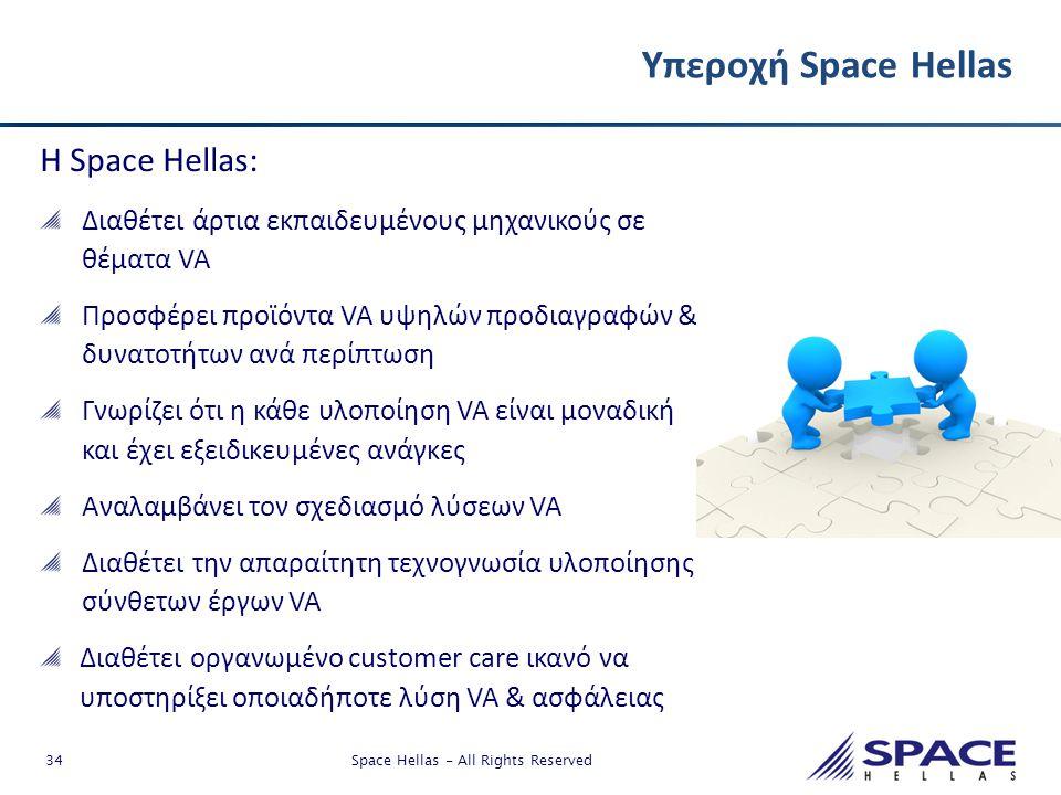 Υπεροχή Space Hellas Η Space Hellas: