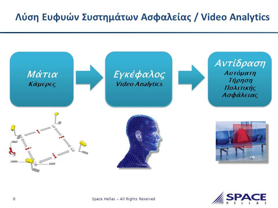 Λύση Ευφυών Συστημάτων Ασφαλείας / Video Analytics