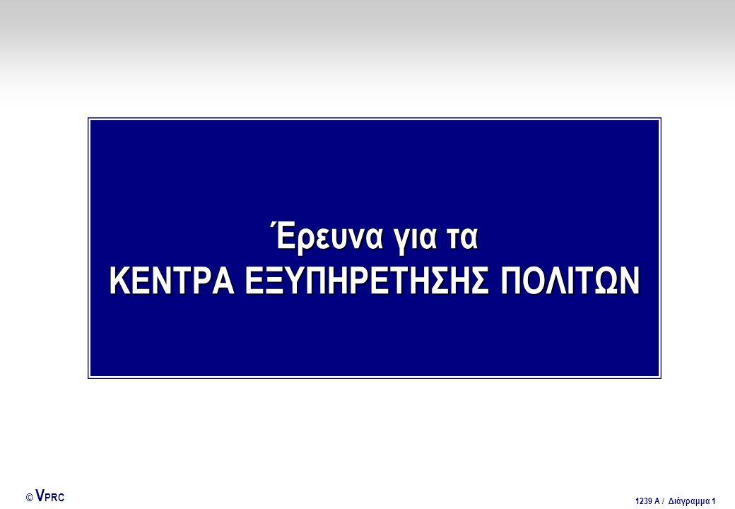 ΚΕΝΤΡΑ ΕΞΥΠΗΡΕΤΗΣΗΣ ΠΟΛΙΤΩΝ