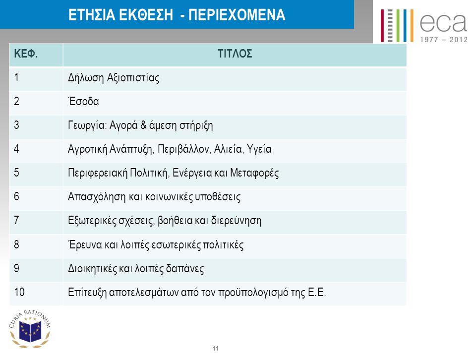 ΕΤΗΣΙΑ ΕΚΘΕΣΗ - ΠΕΡΙΕΧΟΜΕΝΑ