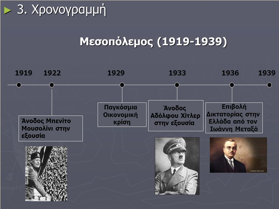 3. Χρονογραμμή Μεσοπόλεμος (1919-1939) 1919 1922 1929 1933 1936 1939