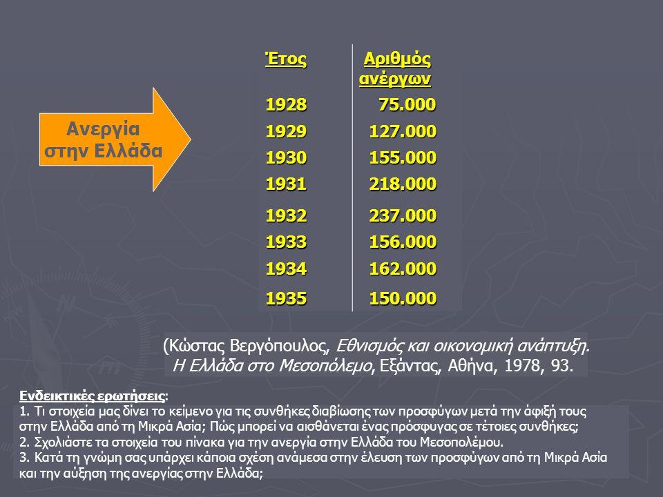 Ανεργία στην Ελλάδα Έτος Αριθμός ανέργων 1928 75.000 1929 127.000 1930