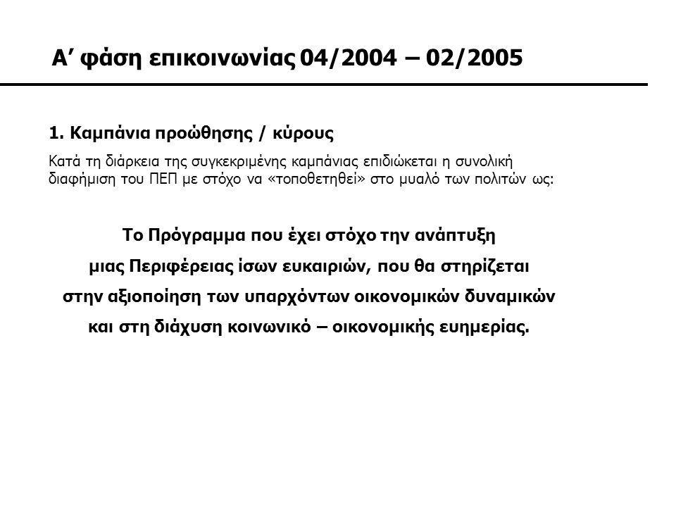 Α' φάση επικοινωνίας 04/2004 – 02/2005