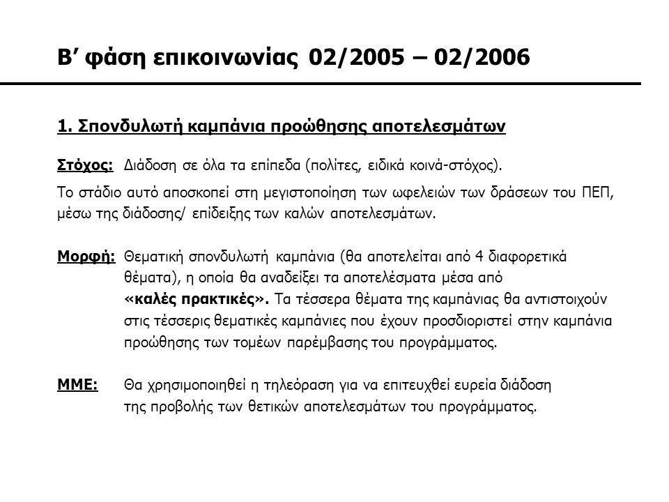 Β' φάση επικοινωνίας 02/2005 – 02/2006