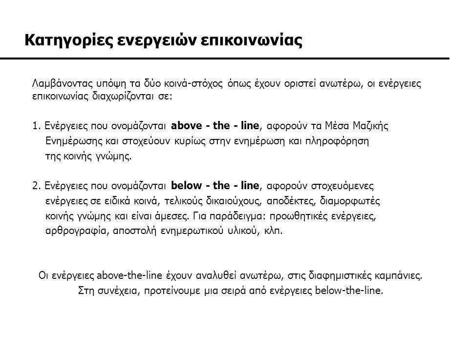 Στη συνέχεια, προτείνουμε μια σειρά από ενέργειες below-the-line.