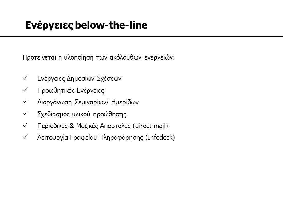 Ενέργειες below-the-line