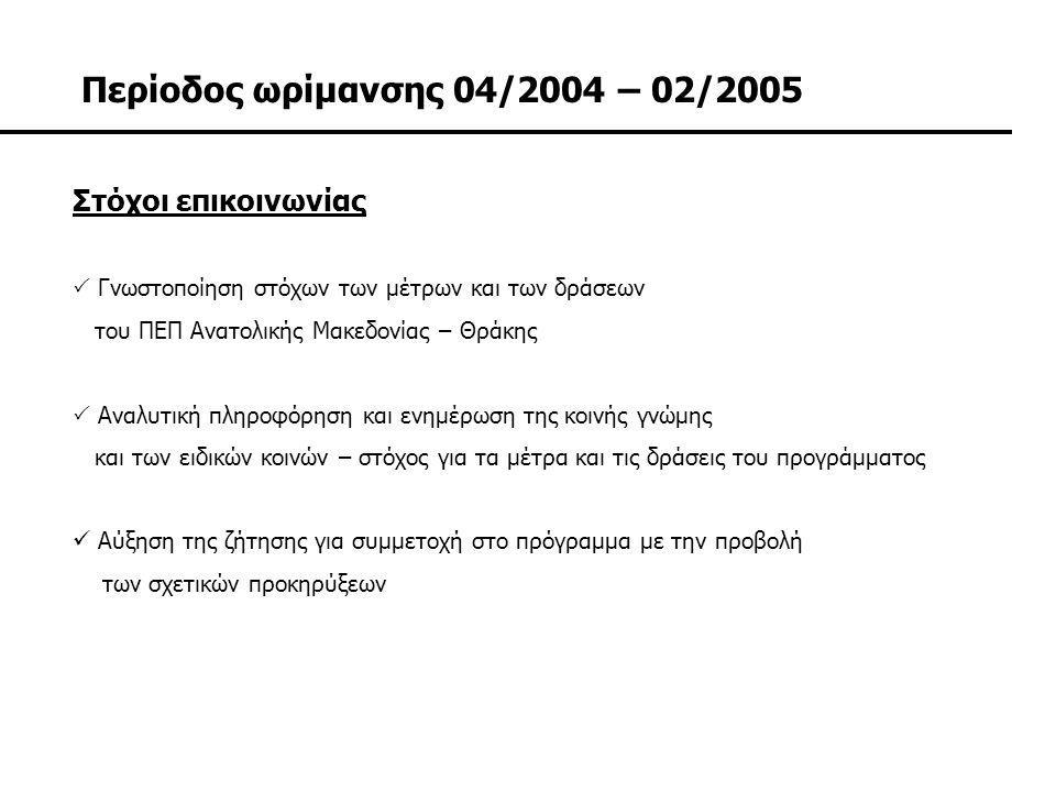 Περίοδος ωρίμανσης 04/2004 – 02/2005