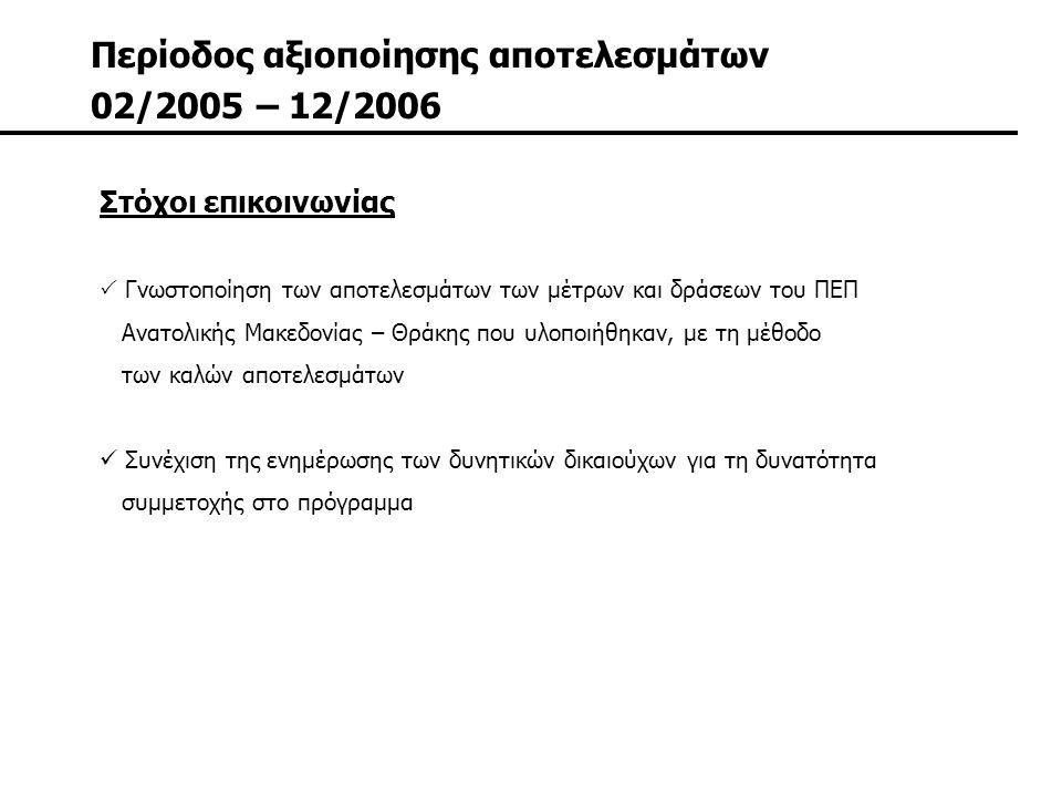 Περίοδος αξιοποίησης αποτελεσμάτων 02/2005 – 12/2006
