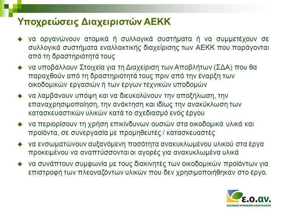 Υποχρεώσεις Διαχειριστών ΑΕΚΚ