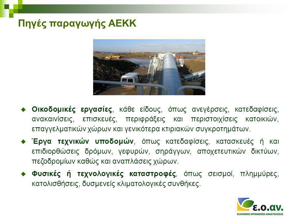 Πηγές παραγωγής ΑΕΚΚ