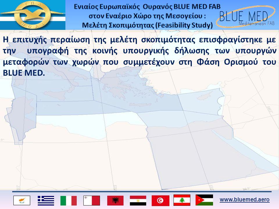Ενιαίος Ευρωπαϊκός Ουρανός BLUE MED FAB