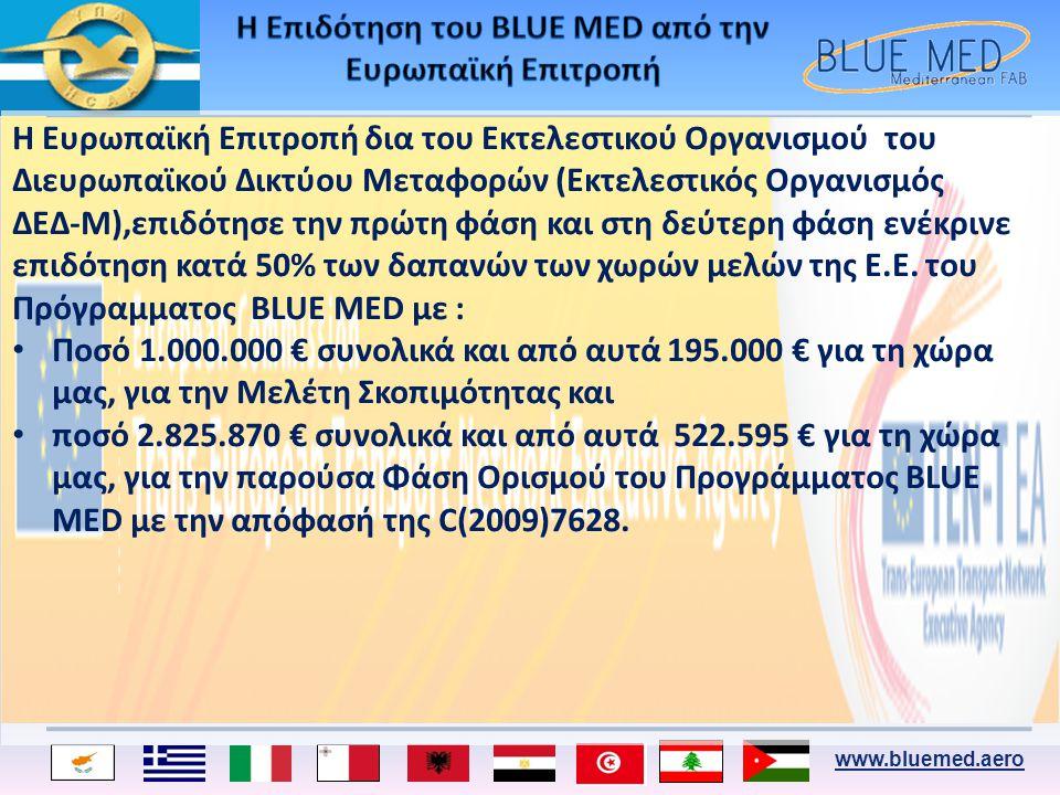 Η Επιδότηση του ΒLUE MED από την Ευρωπαϊκή Επιτροπή