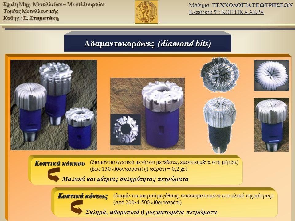 Αδαμαντοκορώνες (diamond bits)