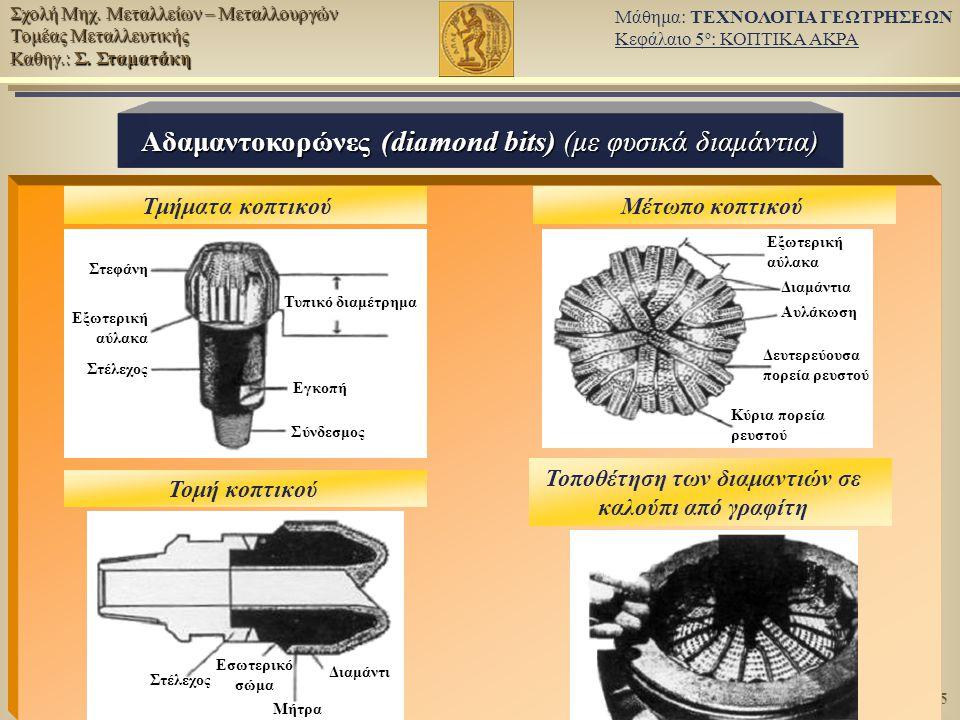 Τοποθέτηση των διαμαντιών σε καλούπι από γραφίτη