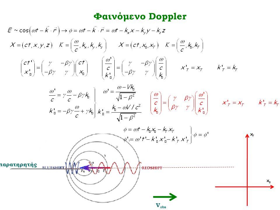 Φαινόμενο Doppler παρατηρητής Vobs