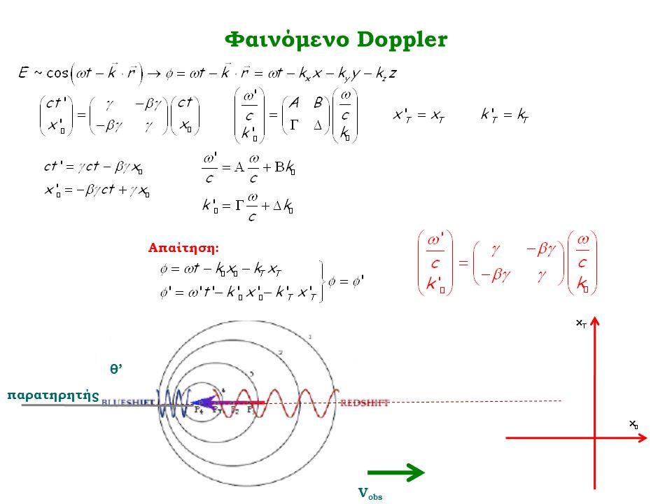 Φαινόμενο Doppler Απαίτηση: θ' παρατηρητής Vobs
