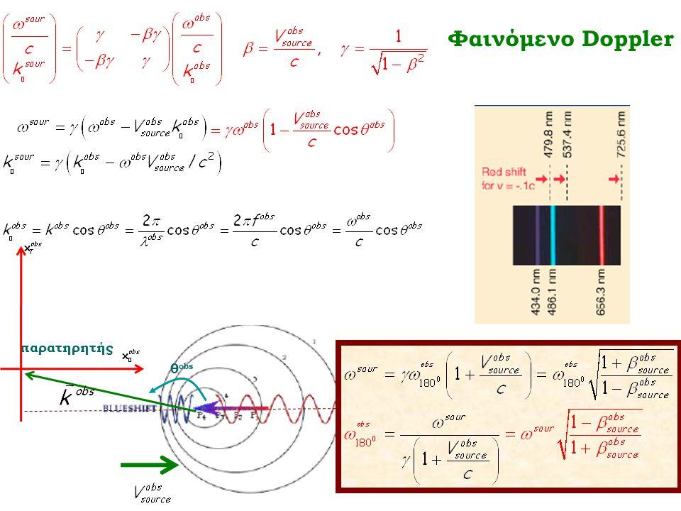 Φαινόμενο Doppler παρατηρητής θobs