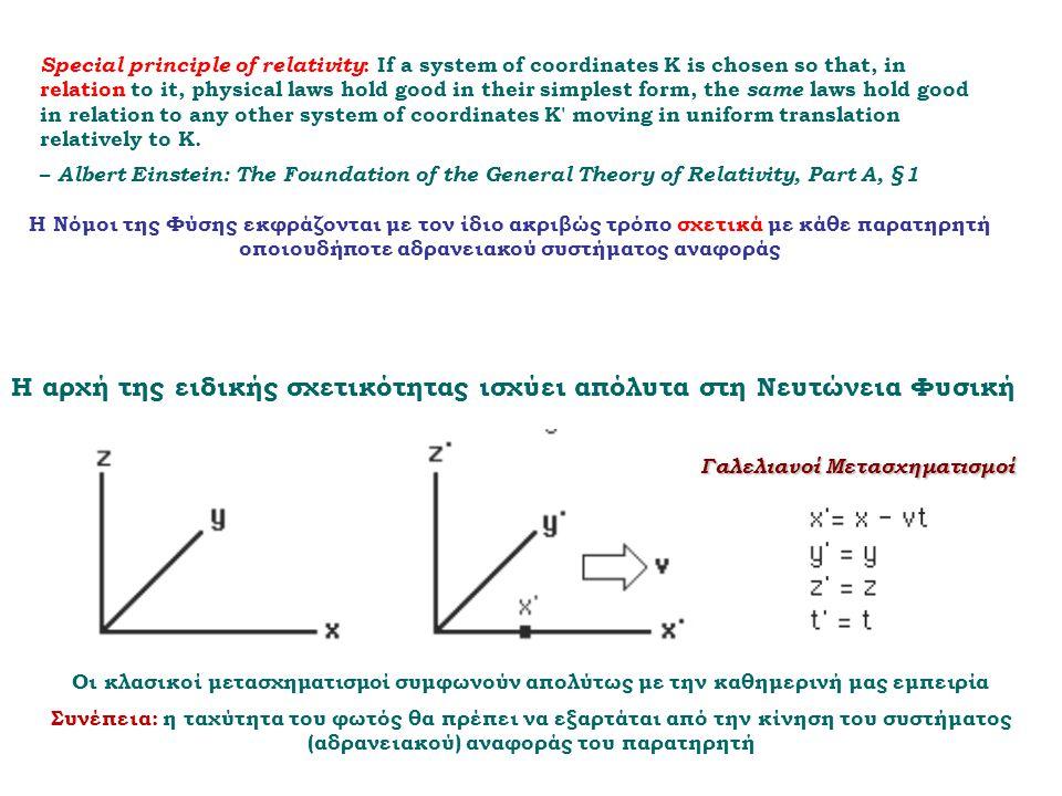 Η αρχή της ειδικής σχετικότητας ισχύει απόλυτα στη Νευτώνεια Φυσική