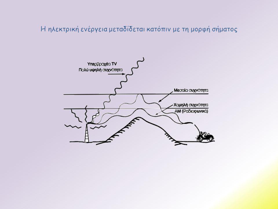 Η ηλεκτρική ενέργεια μεταδίδεται κατόπιν με τη μορφή σήματος
