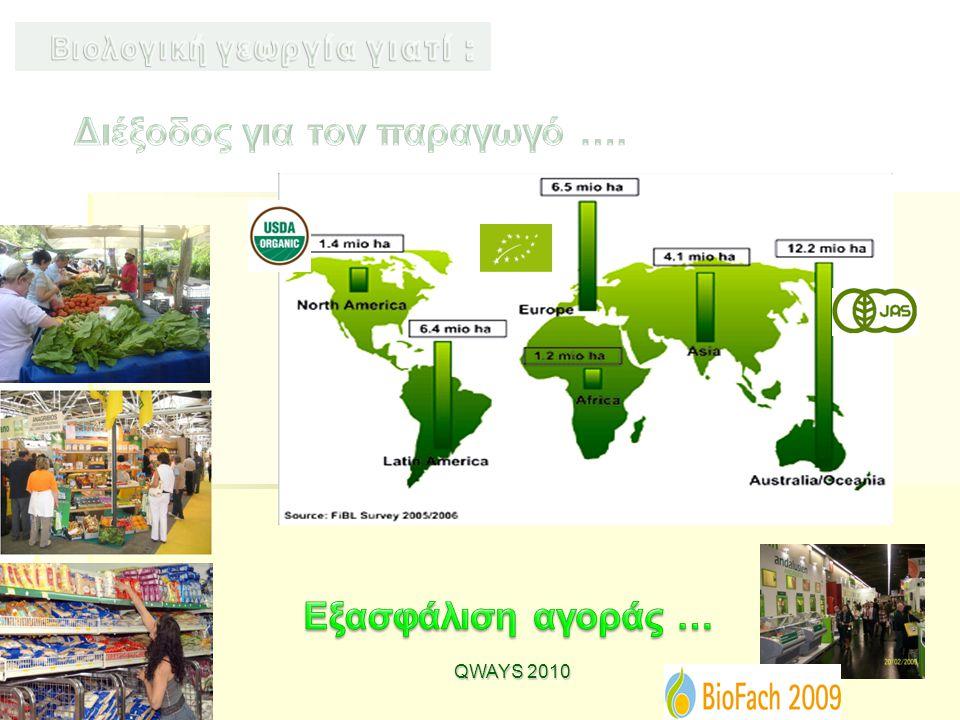 Βιολογική γεωργία γιατί : Διέξοδος για τον παραγωγό ….