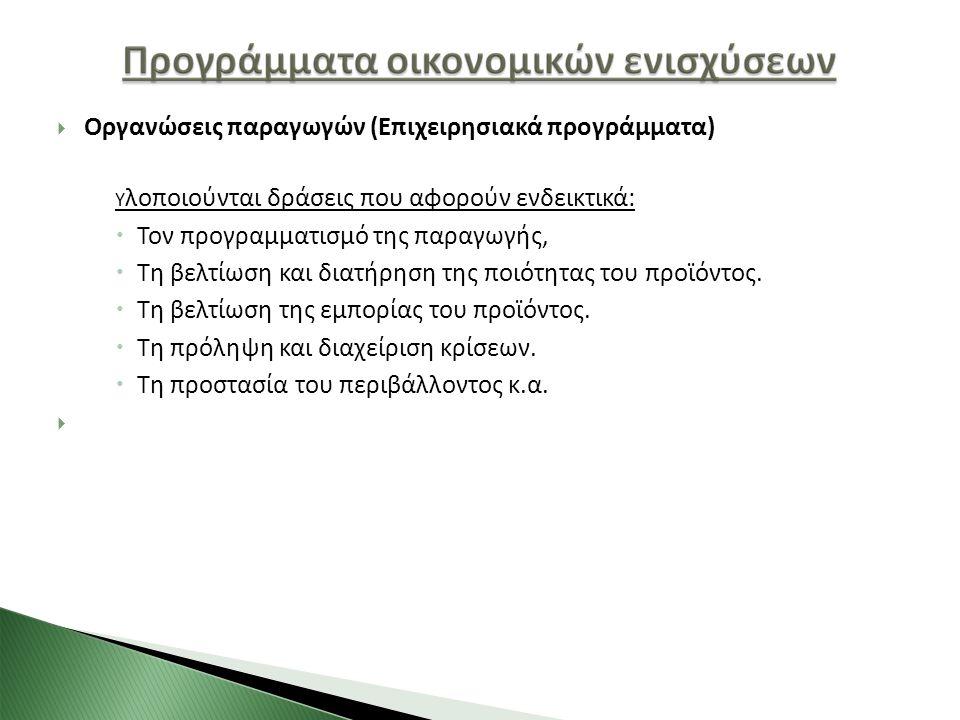 Οργανώσεις παραγωγών (Επιχειρησιακά προγράμματα)