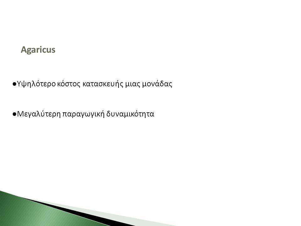 Agaricus ●Υψηλότερο κόστος κατασκευής μιας μονάδας