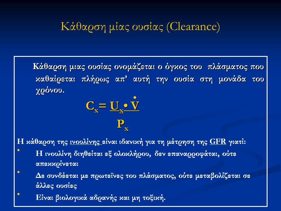 Κάθαρση μίας ουσίας (Clearance)