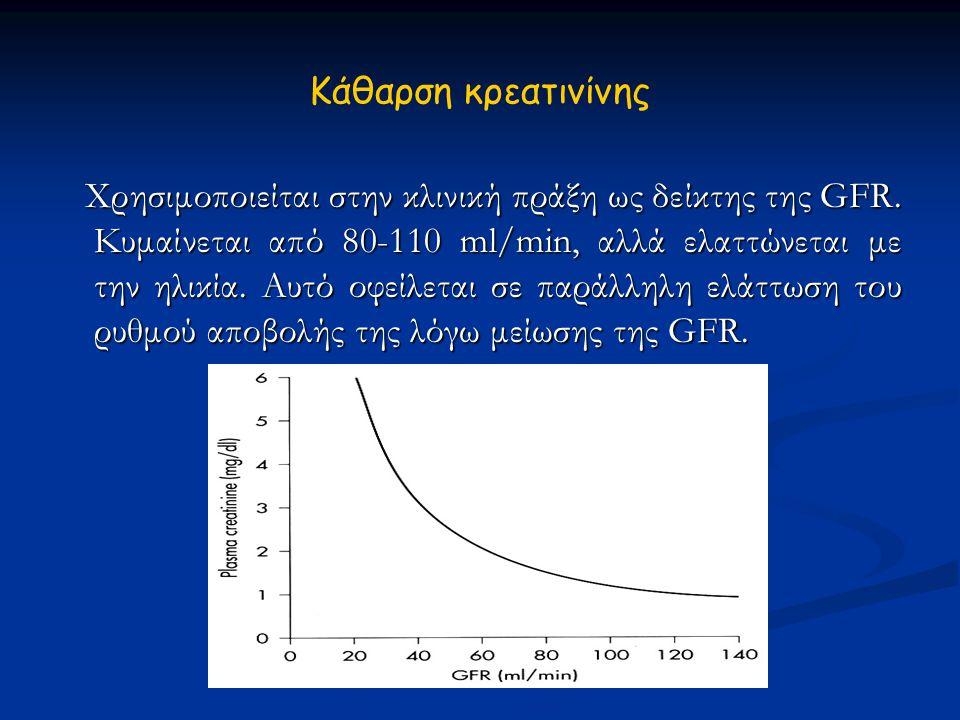 Κάθαρση κρεατινίνης