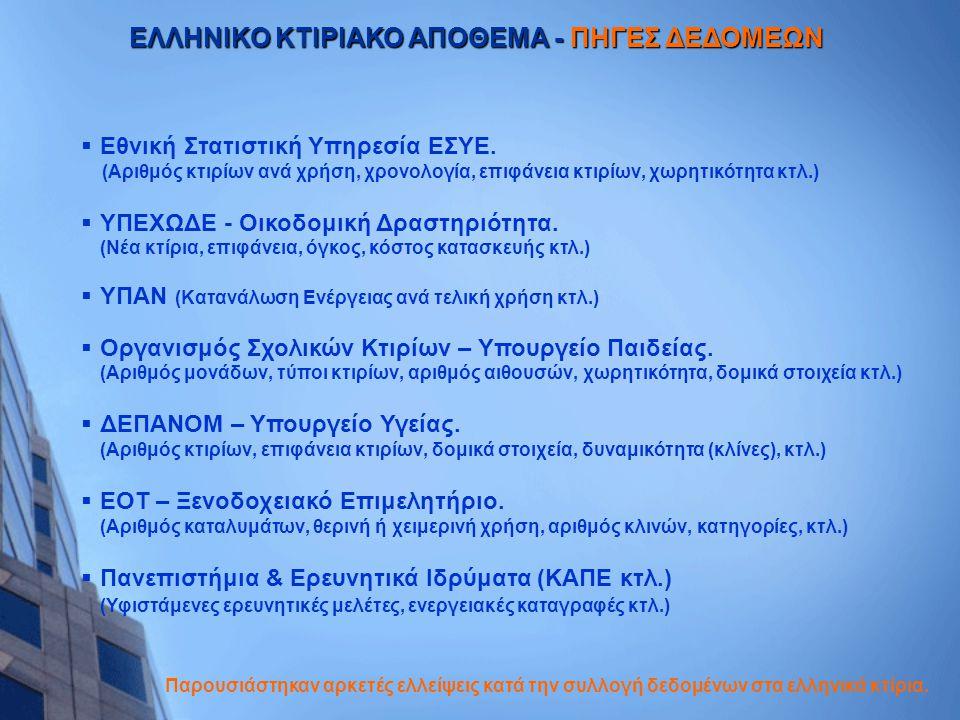 ΕΛΛΗΝΙΚΟ ΚΤΙΡΙΑΚΟ ΑΠΟΘΕΜΑ - ΠΗΓΕΣ ΔΕΔΟΜΕΩΝ