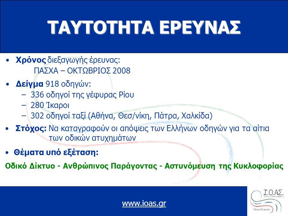 ΤΑΥΤΟΤΗΤΑ ΕΡΕΥΝΑΣ Χρόνος διεξαγωγής έρευνας: ΠΑΣΧΑ – ΟΚΤΩΒΡΙΟΣ 2008
