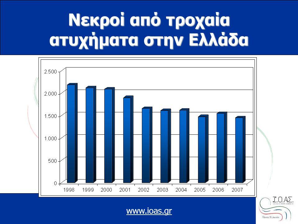 Νεκροί από τροχαία ατυχήματα στην Ελλάδα