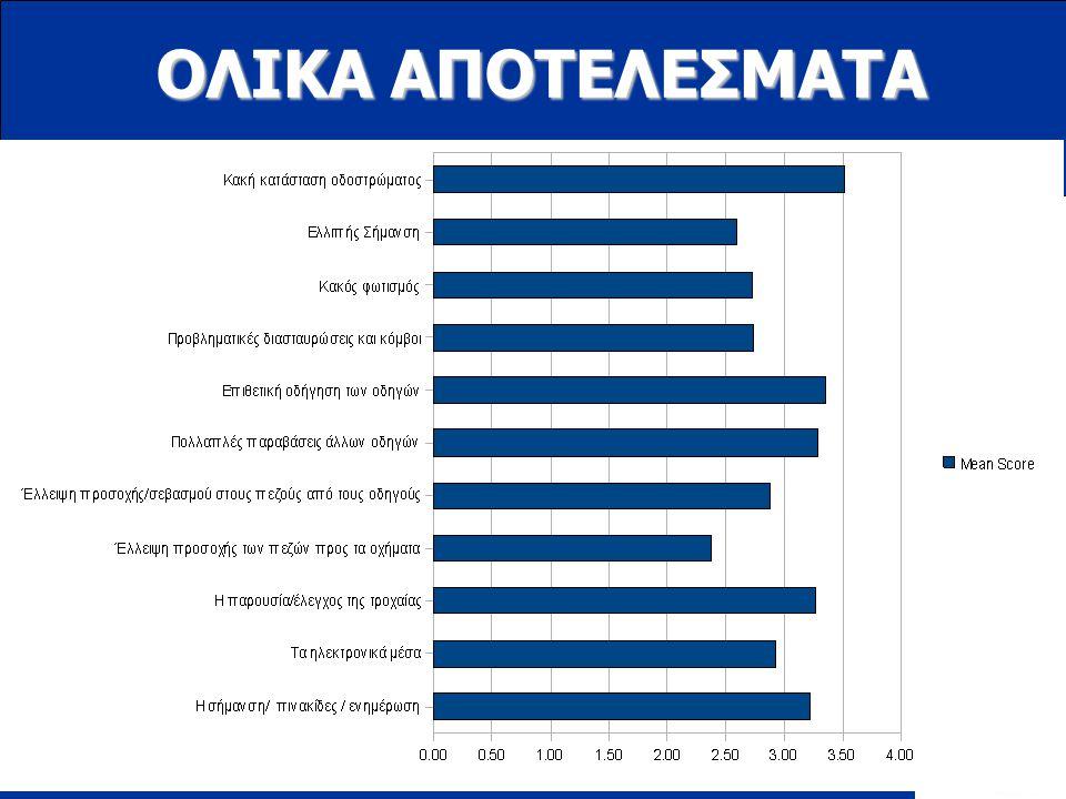 ΟΛΙΚΑ ΑΠΟΤΕΛΕΣΜΑΤΑ www.ioas.gr