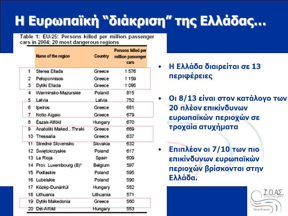 Η Ευρωπαϊκή διάκριση της Ελλάδας…