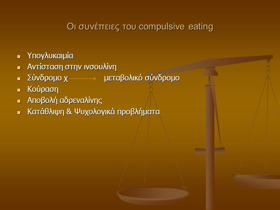 Οι συνέπειες του compulsive eating