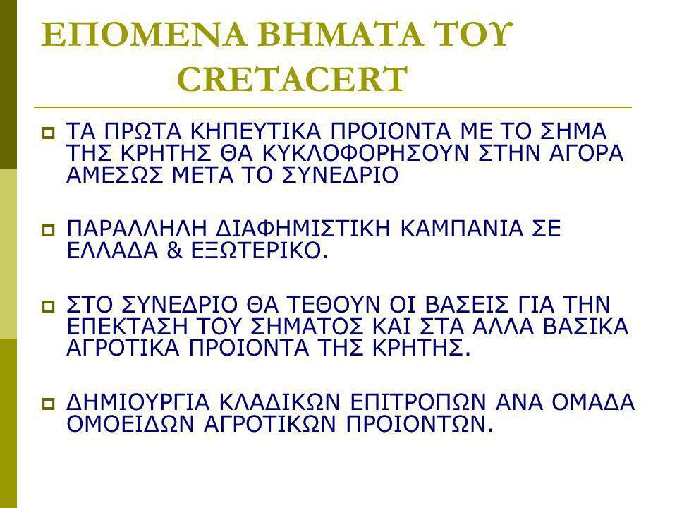 ΕΠΟΜΕΝΑ ΒΗΜΑΤΑ ΤΟΥ CRETACERT