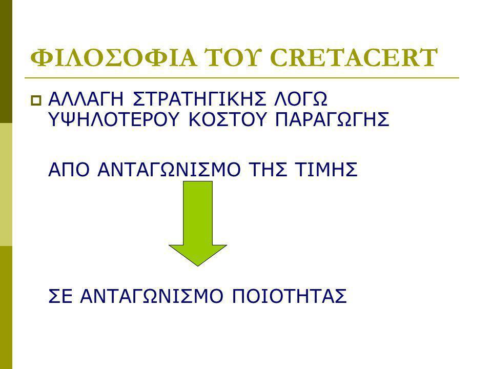 ΦΙΛΟΣΟΦΙΑ ΤΟΥ CRETACERT