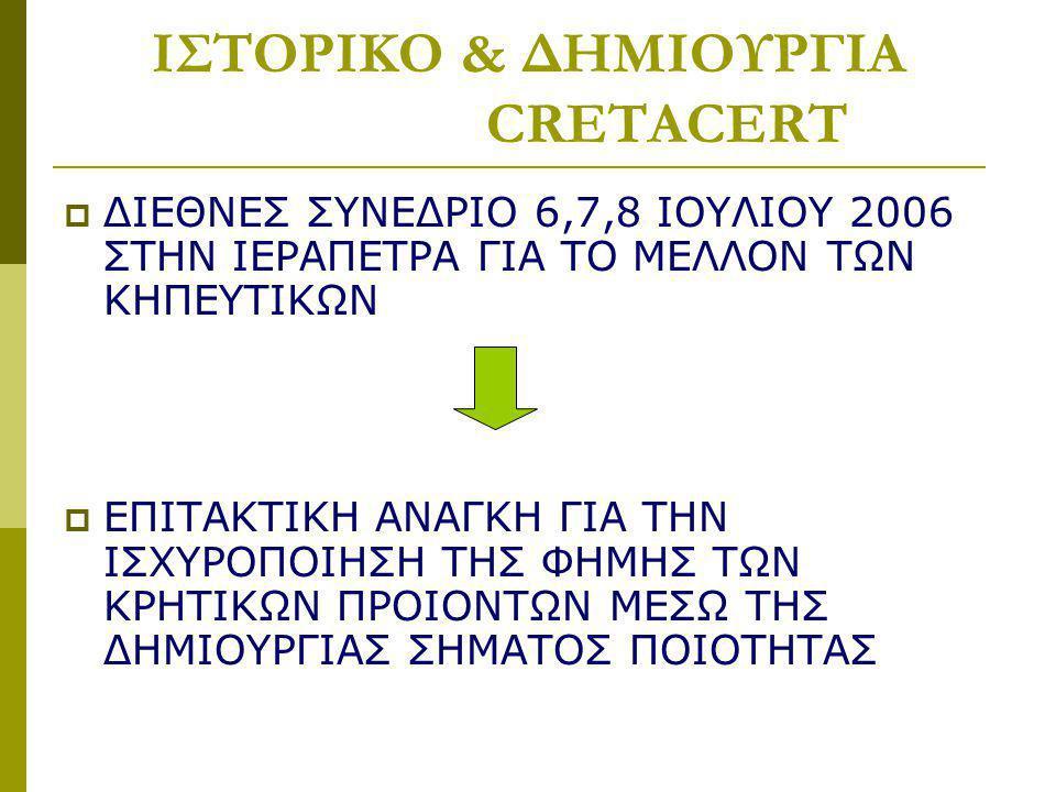 ΙΣΤΟΡΙΚΟ & ΔΗΜΙΟΥΡΓΙΑ CRETACERT