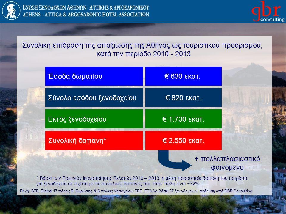 Σύνολο εσόδου ξενοδοχείου € 820 εκατ.