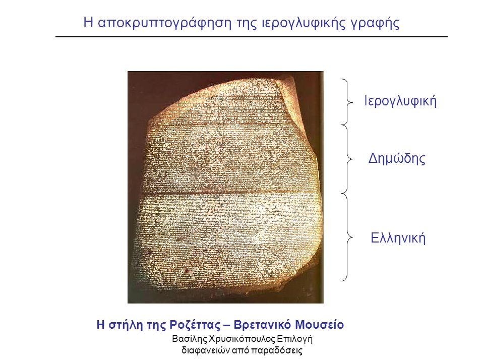 Η αποκρυπτογράφηση της ιερογλυφικής γραφής