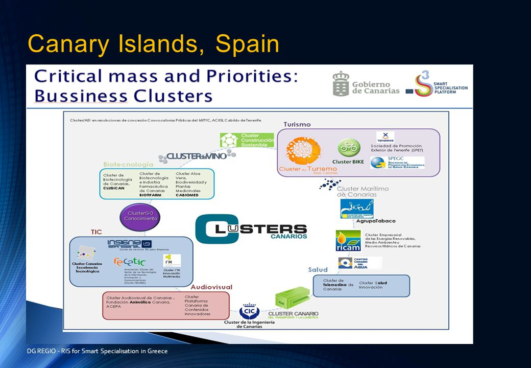Canary Islands, Spain DG REGIO - RIS for Smart Specialisation in Greece