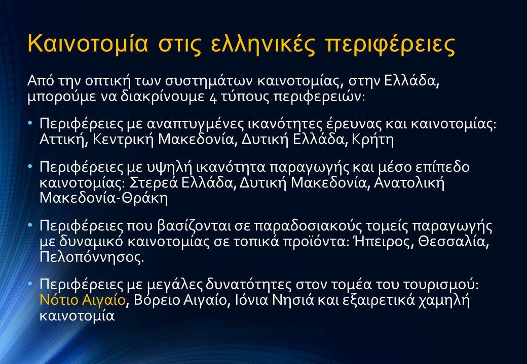 Καινοτομία στις ελληνικές περιφέρειες