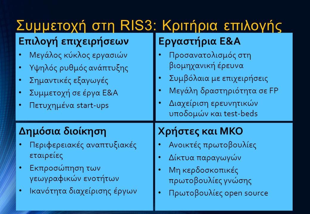 Συμμετοχή στη RIS3: Κριτήρια επιλογής
