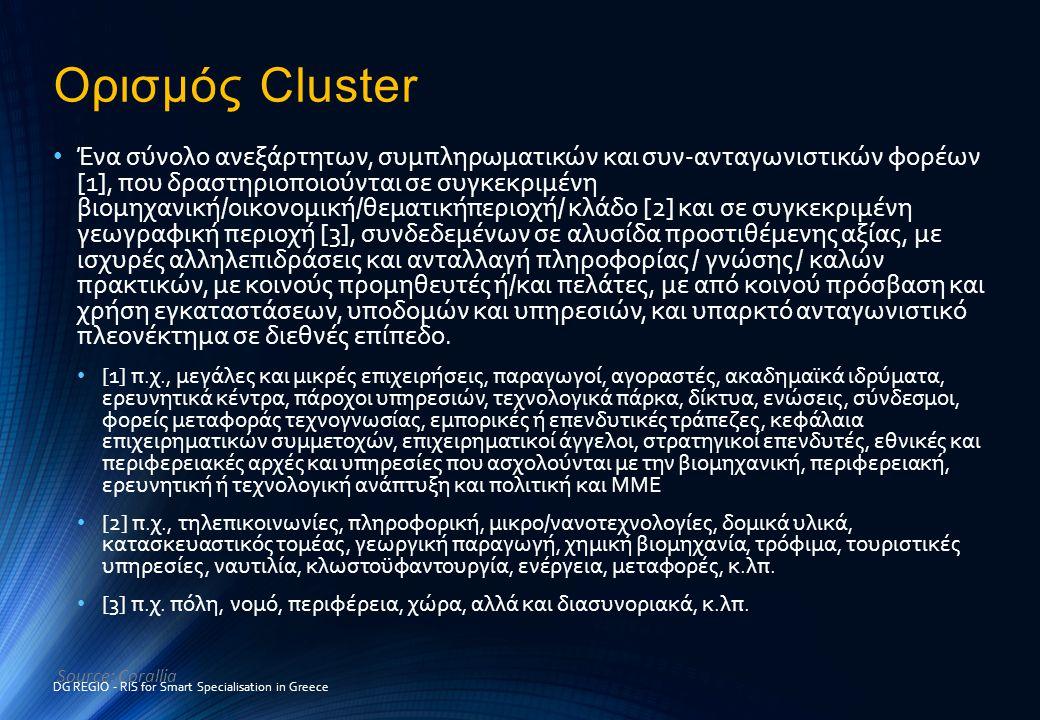 Ορισμός Cluster