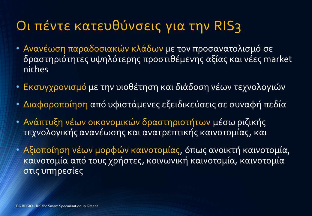 Οι πέντε κατευθύνσεις για την RIS3
