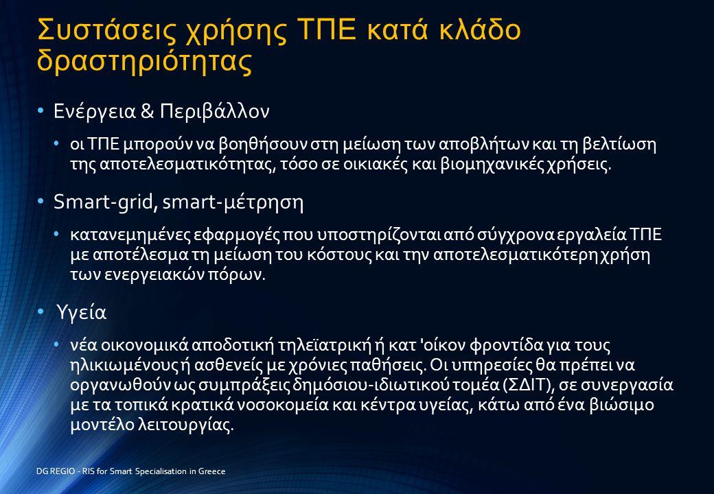 Συστάσεις χρήσης ΤΠΕ κατά κλάδο δραστηριότητας