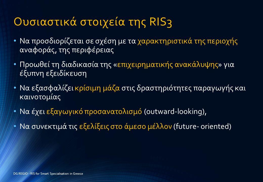 Ουσιαστικά στοιχεία της RIS3